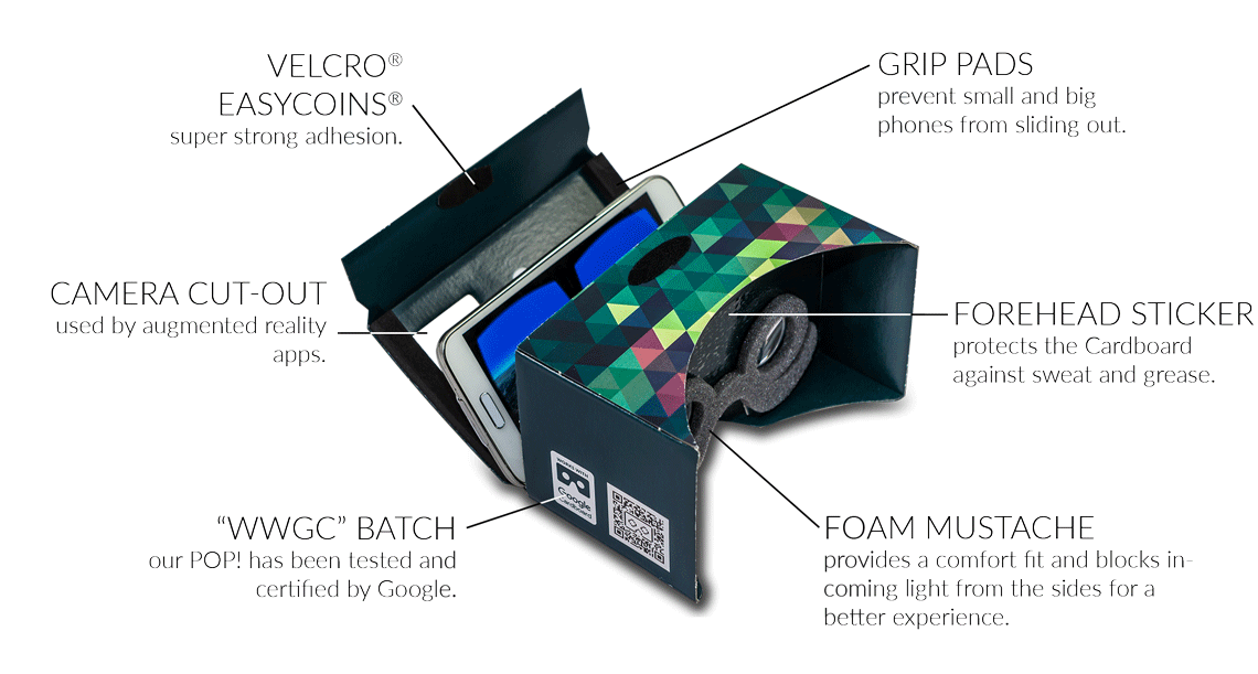 Google Cardboard Parts How it Works