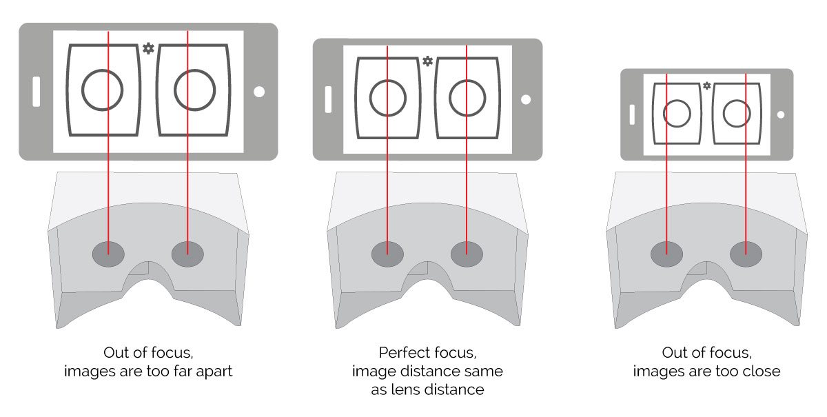 Google-Cardboard-Viewer-Profile-Distances